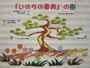 川崎医療生協の取り組みです。「樹木」をいのちの章典に、「枝」をいのちの章典の各項目に見たてています